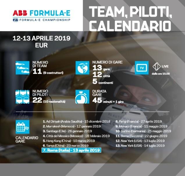 team piloti formula e-2