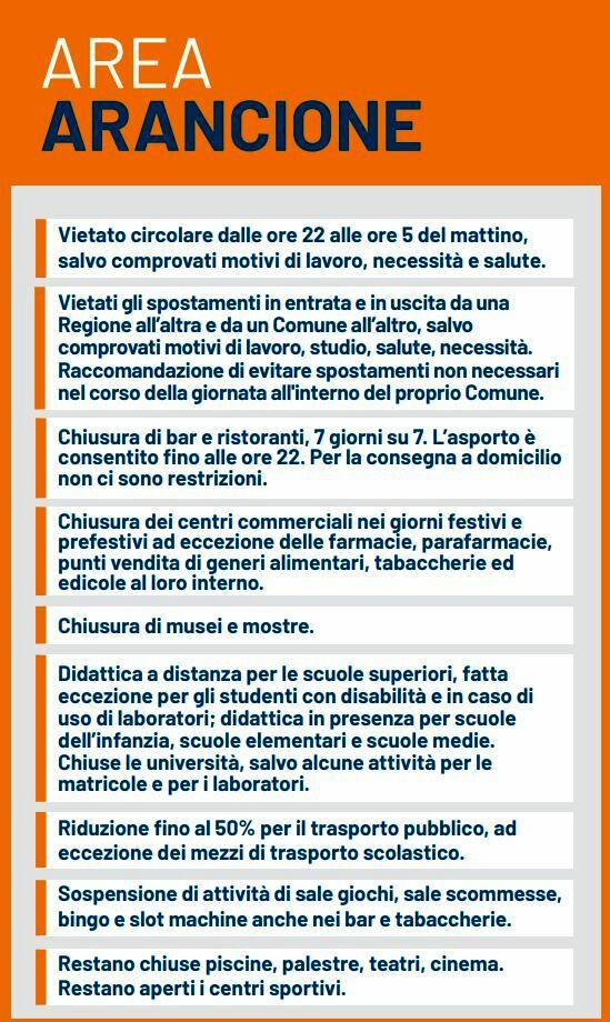 zona arancione-2