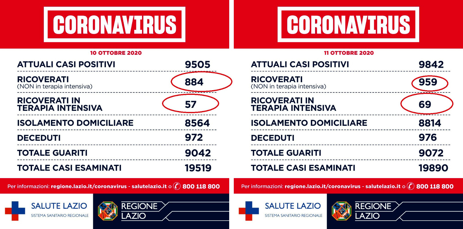 coronavirus-7-20