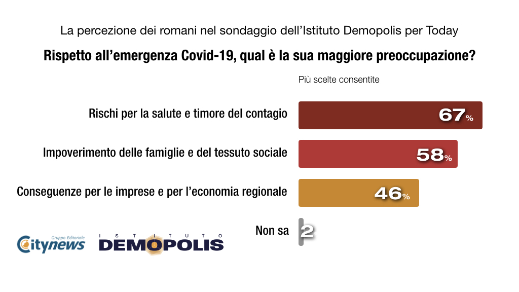 Today_Roma_Demopolis-Covid.002-2